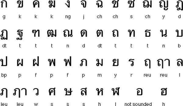 Bahasa-Paling-Sulit-Di-Pelajari-Di-Dunia-03
