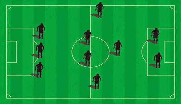 Formasi Sepak Bola