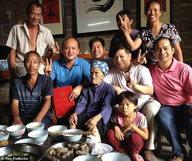 Manusia Tertua di Dunia